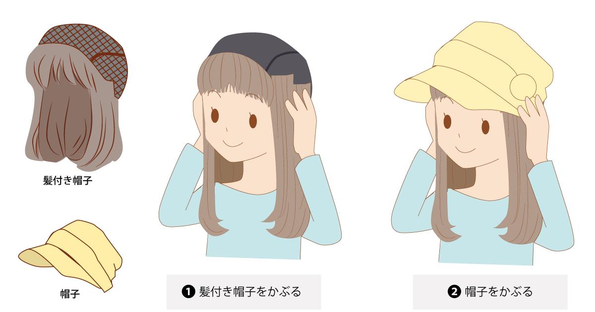 髪付き帽子とは?